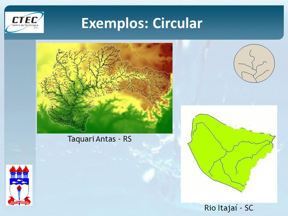 Exemplos: Circular Taquari Antas - RS Rio Itajaí - SC