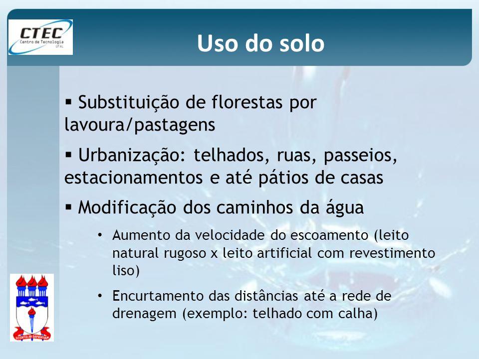 Uso do solo Substituição de florestas por lavoura/pastagens