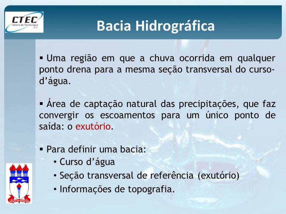 Bacia Hidrográfica Uma região em que a chuva ocorrida em qualquer ponto drena para a mesma seção transversal do curso-d'água.