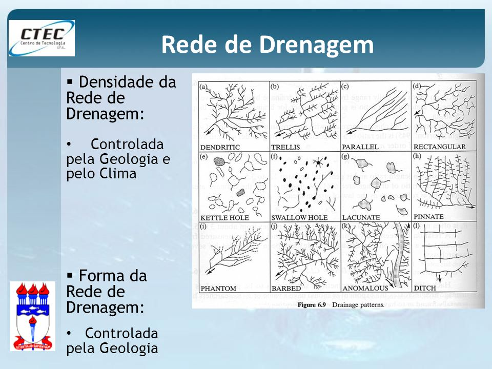 Rede de Drenagem Densidade da Rede de Drenagem: