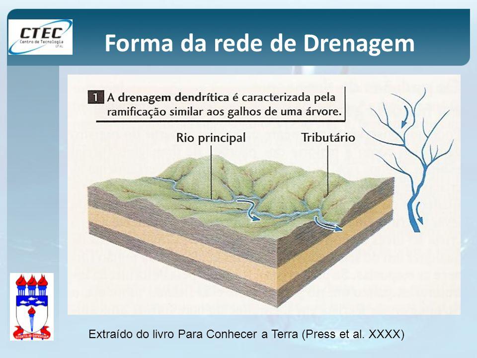 Forma da rede de Drenagem