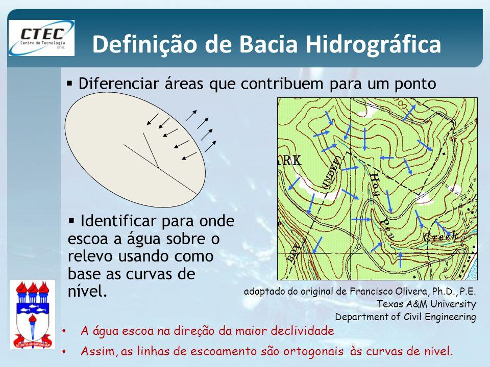 Definição de Bacia Hidrográfica