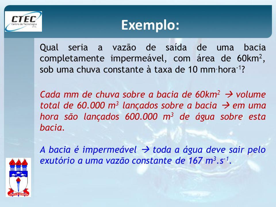 Exemplo: Qual seria a vazão de saída de uma bacia completamente impermeável, com área de 60km2, sob uma chuva constante à taxa de 10 mm.hora-1