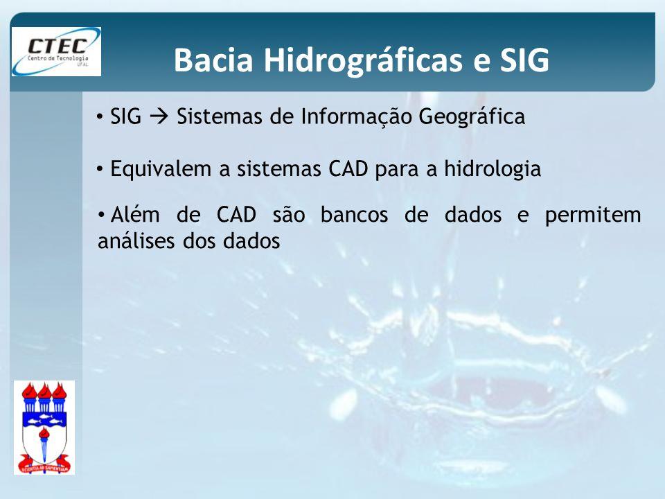 Bacia Hidrográficas e SIG