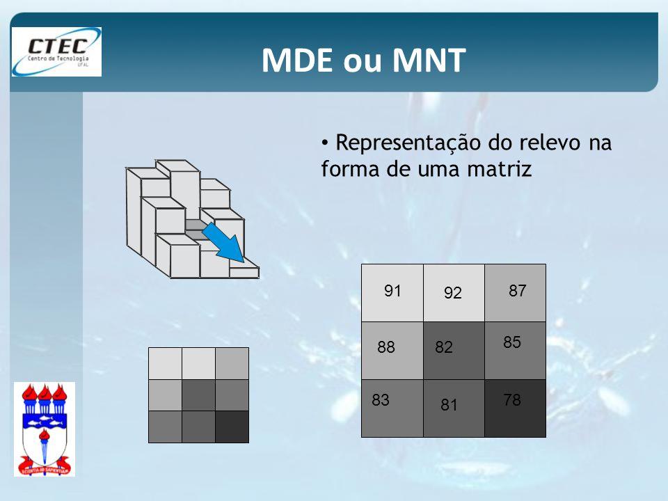 MDE ou MNT Representação do relevo na forma de uma matriz 92 91 88 87