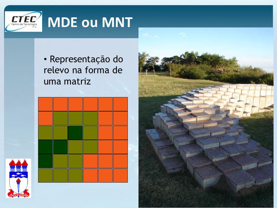 MDE ou MNT Representação do relevo na forma de uma matriz