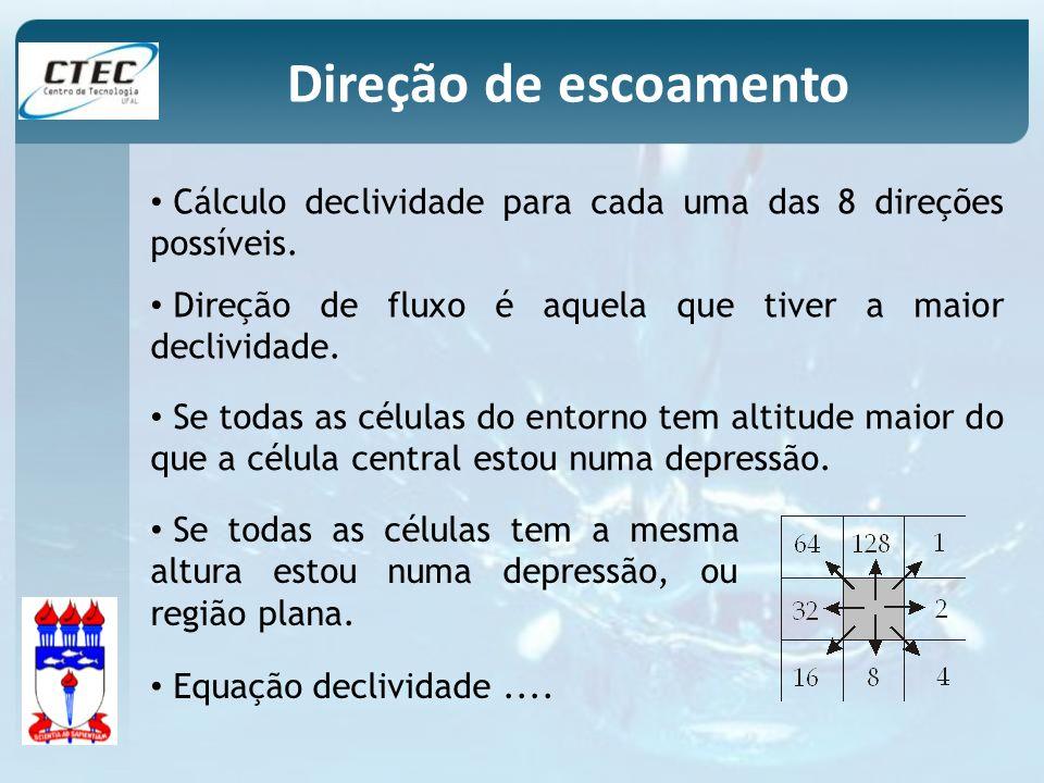 Direção de escoamento Cálculo declividade para cada uma das 8 direções possíveis. Direção de fluxo é aquela que tiver a maior declividade.