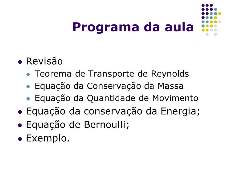 Programa da aula Revisão Equação da conservação da Energia;