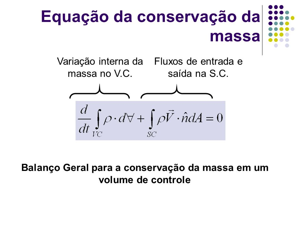 Equação da conservação da massa