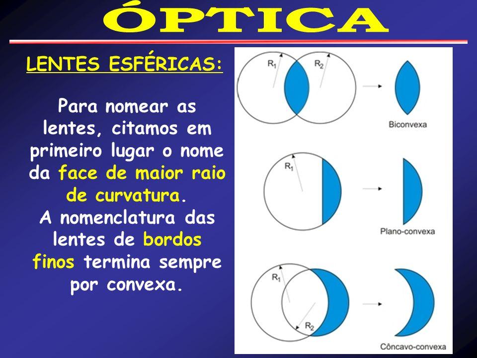 A nomenclatura das lentes de bordos finos termina sempre por convexa.