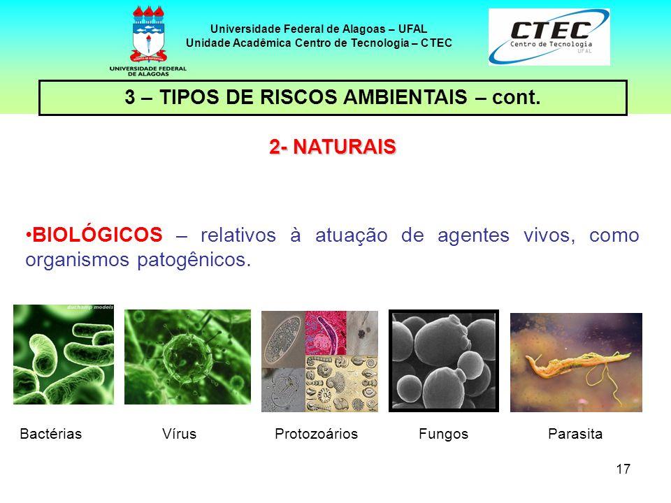 3 – TIPOS DE RISCOS AMBIENTAIS – cont. 2- NATURAIS
