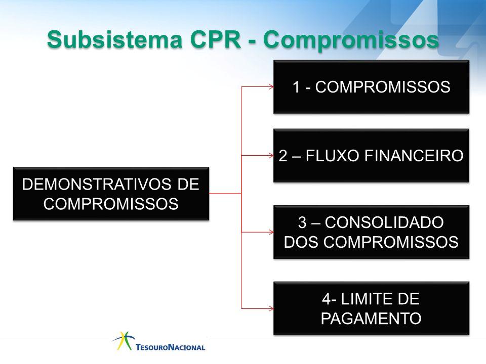 Subsistema CPR - Compromissos