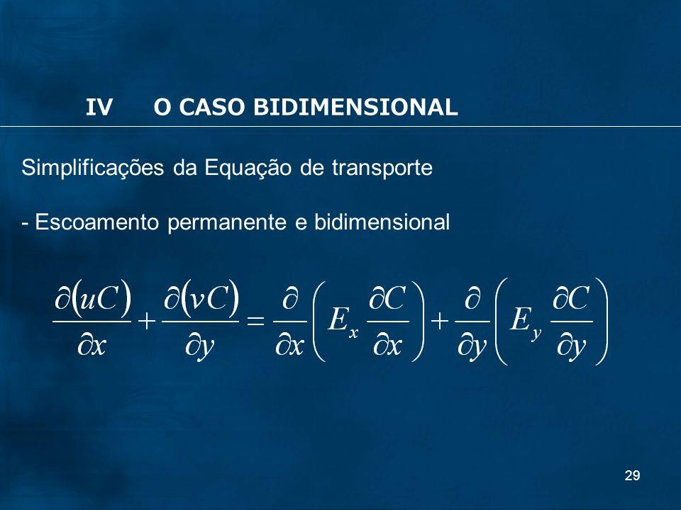 IV O CASO BIDIMENSIONAL