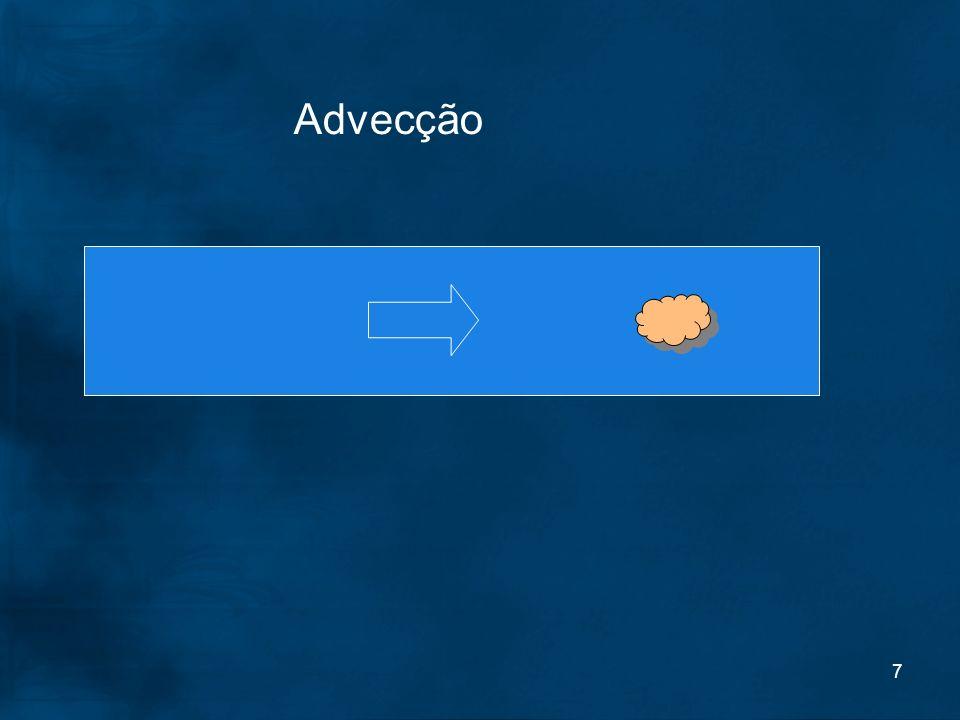Advecção