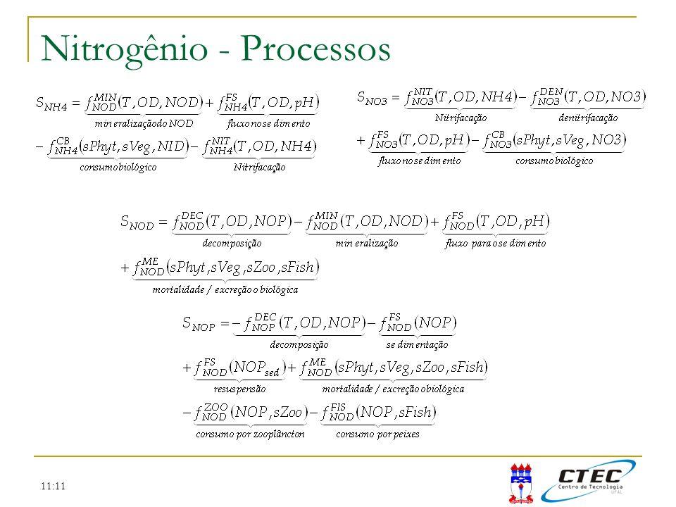 Nitrogênio - Processos