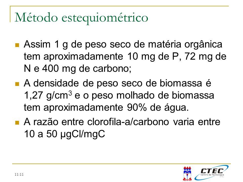 Método estequiométrico