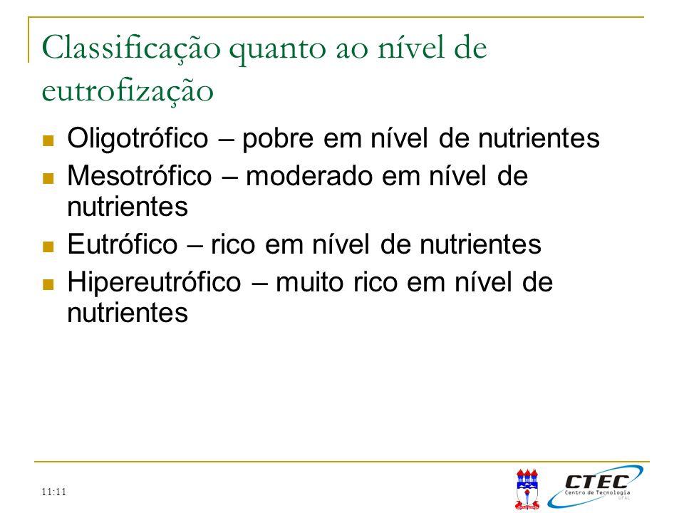 Classificação quanto ao nível de eutrofização