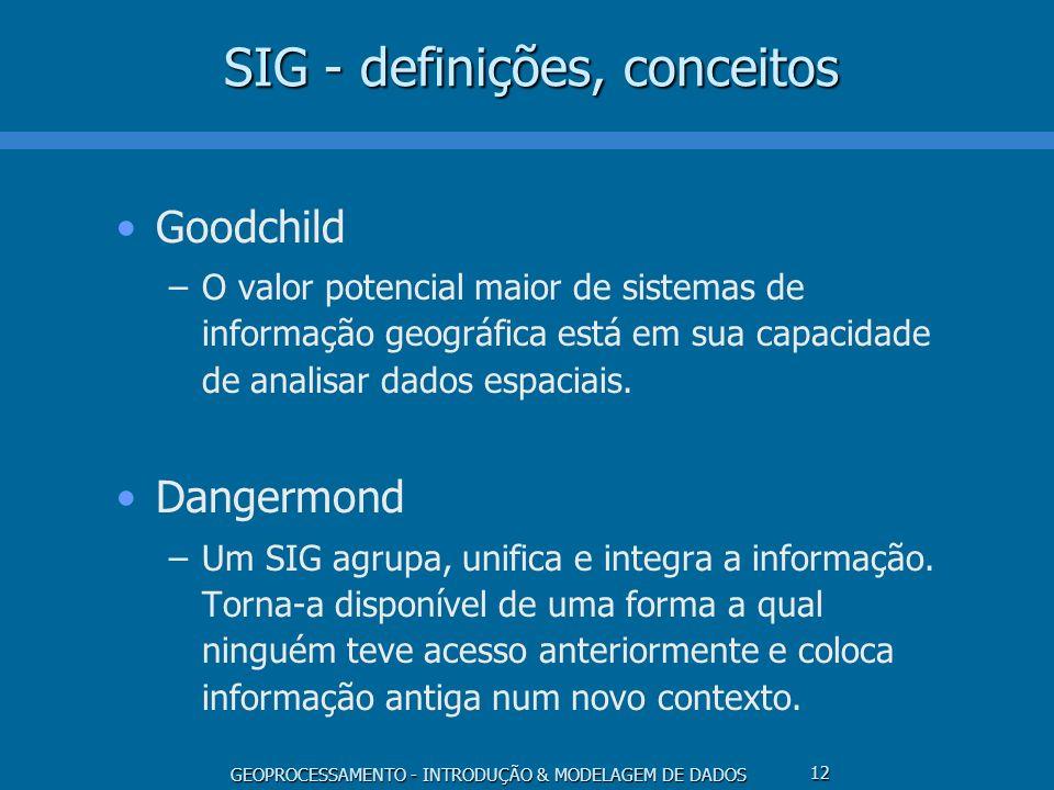 SIG - definições, conceitos