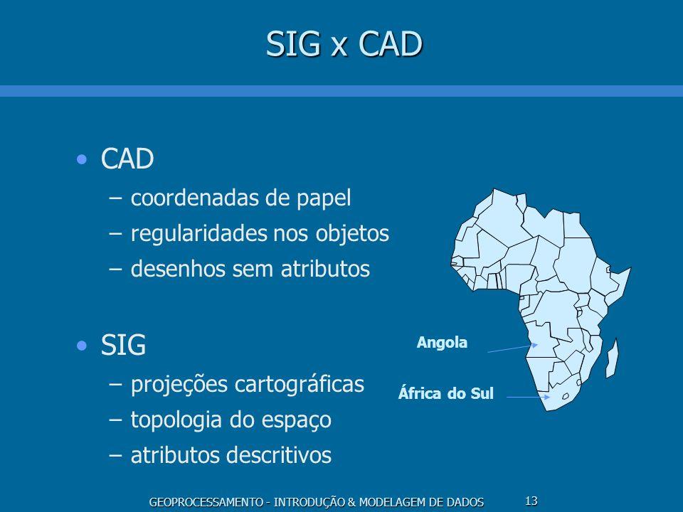 SIG x CAD CAD SIG coordenadas de papel regularidades nos objetos