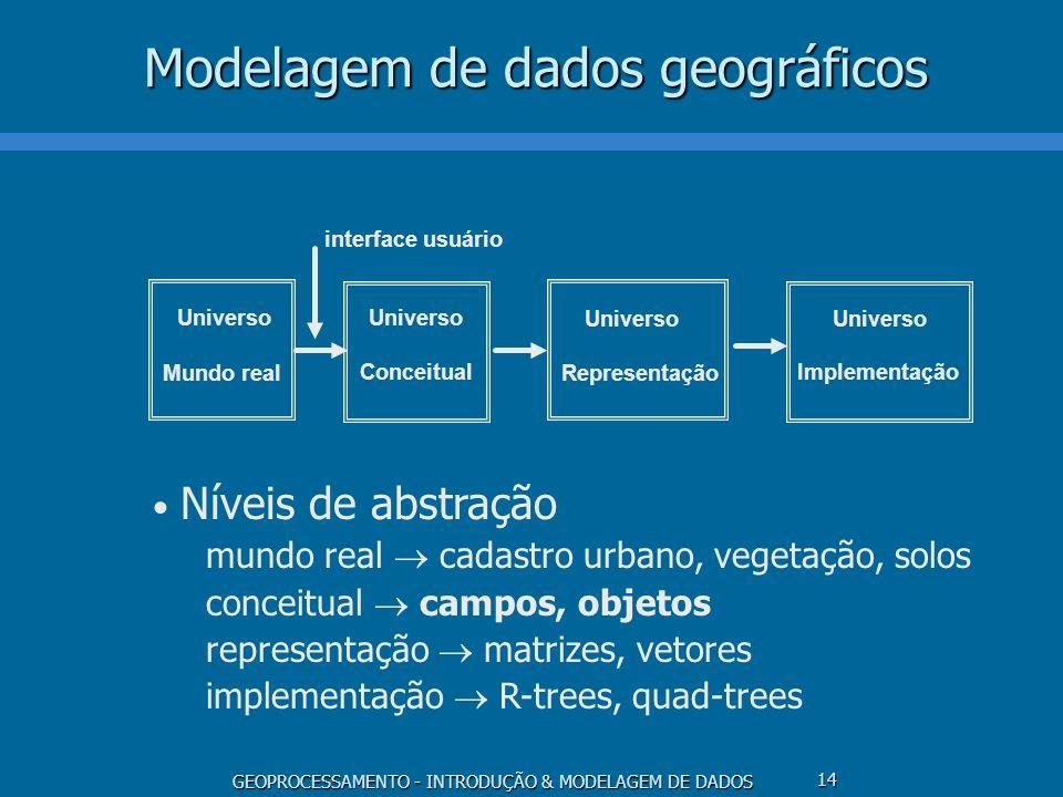 Modelagem de dados geográficos