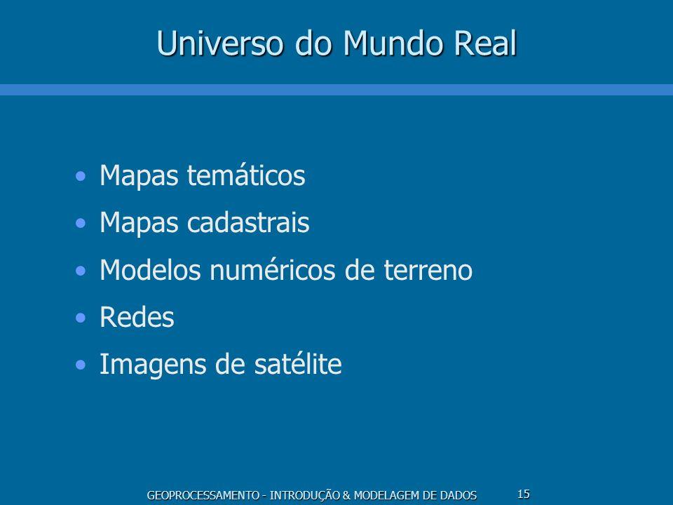Universo do Mundo Real Mapas temáticos Mapas cadastrais