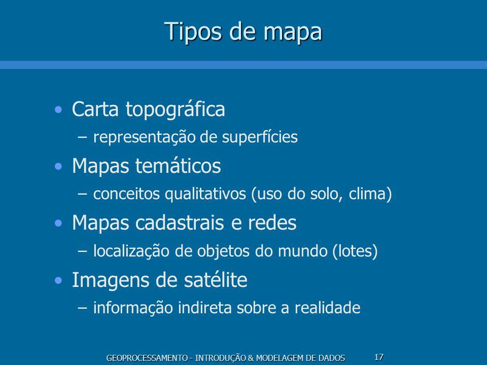 Tipos de mapa Carta topográfica Mapas temáticos
