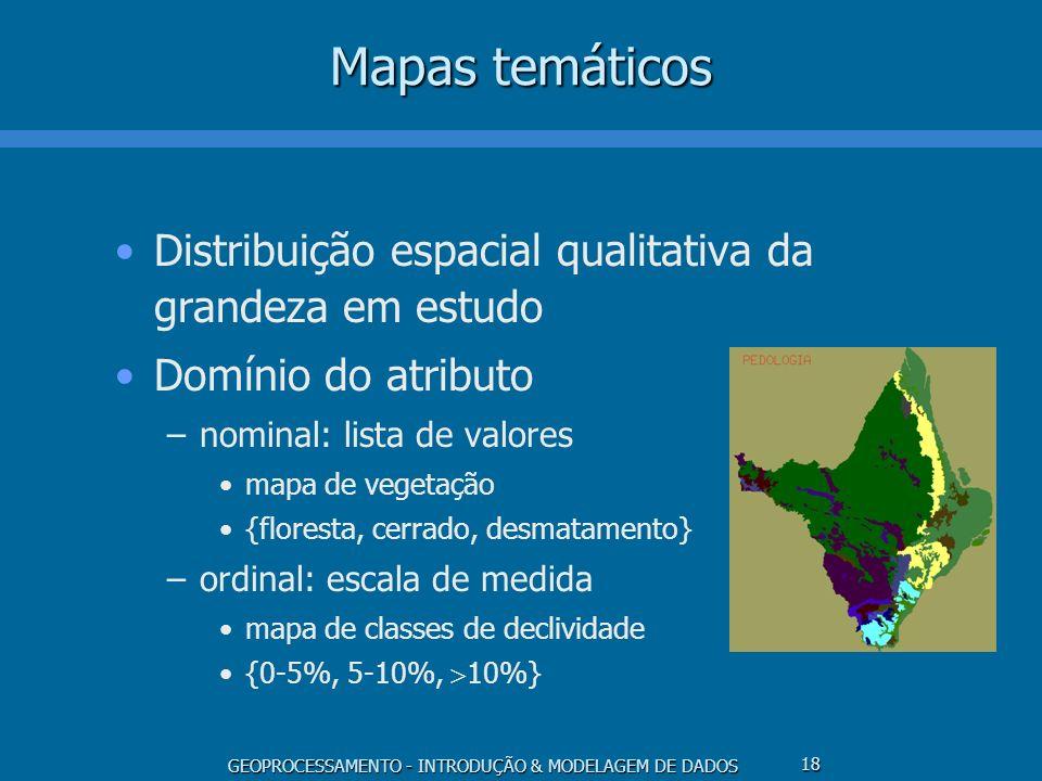 Mapas temáticos Distribuição espacial qualitativa da grandeza em estudo. Domínio do atributo. nominal: lista de valores.