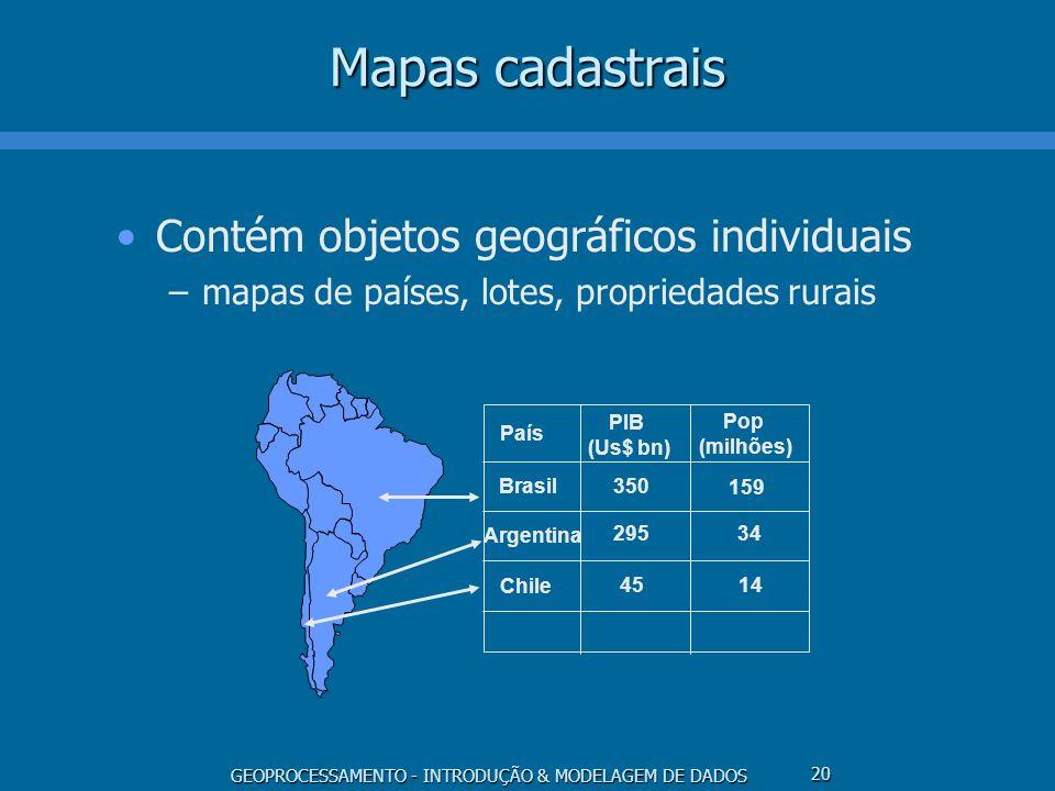 Mapas cadastrais Contém objetos geográficos individuais