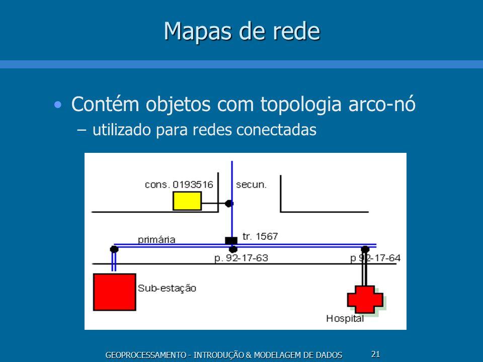 Mapas de rede Contém objetos com topologia arco-nó