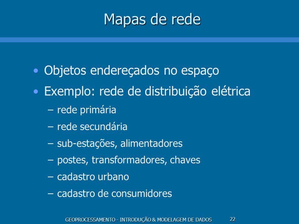 Mapas de rede Objetos endereçados no espaço