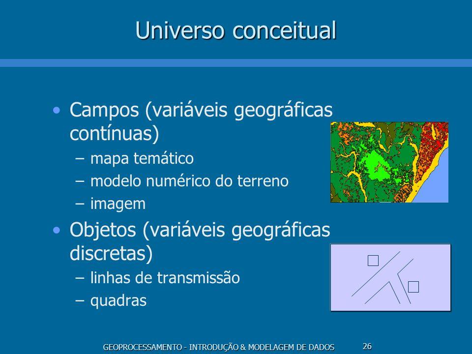 Universo conceitual Campos (variáveis geográficas contínuas)