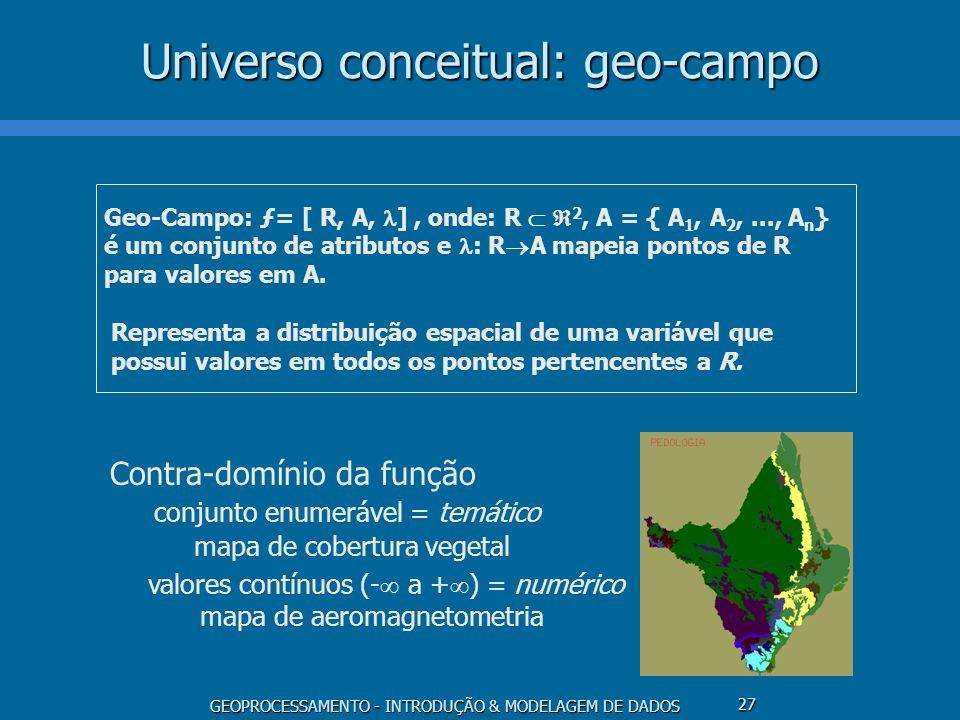 Universo conceitual: geo-campo