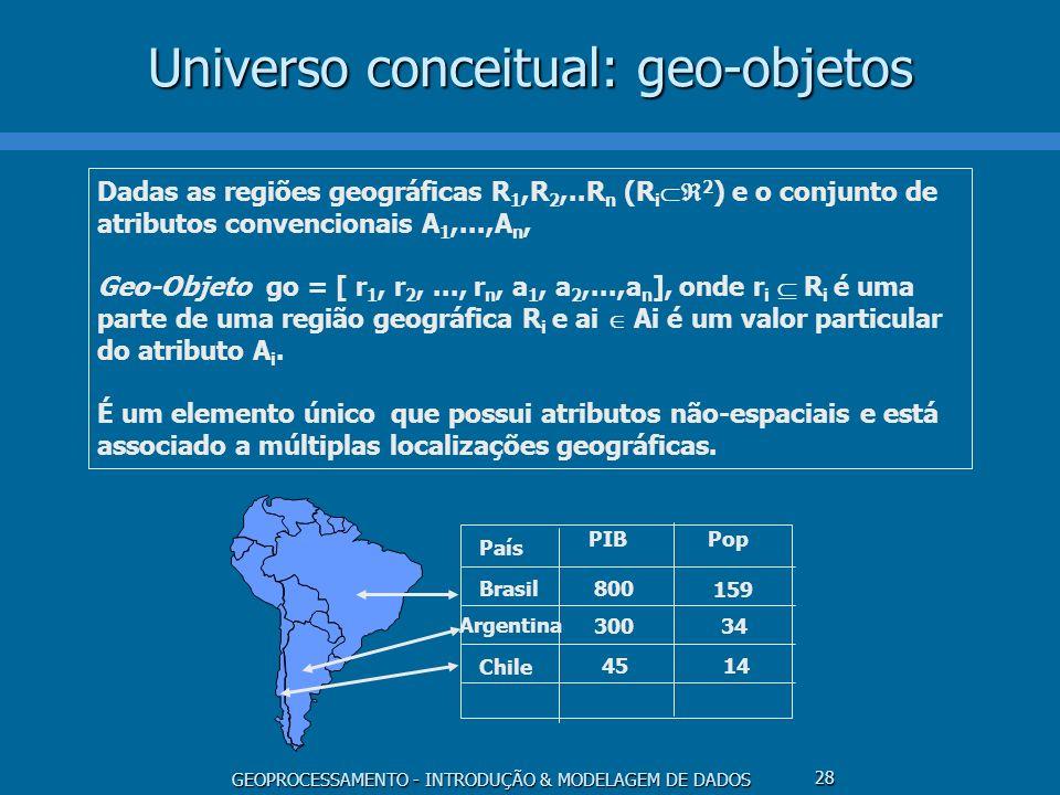 Universo conceitual: geo-objetos