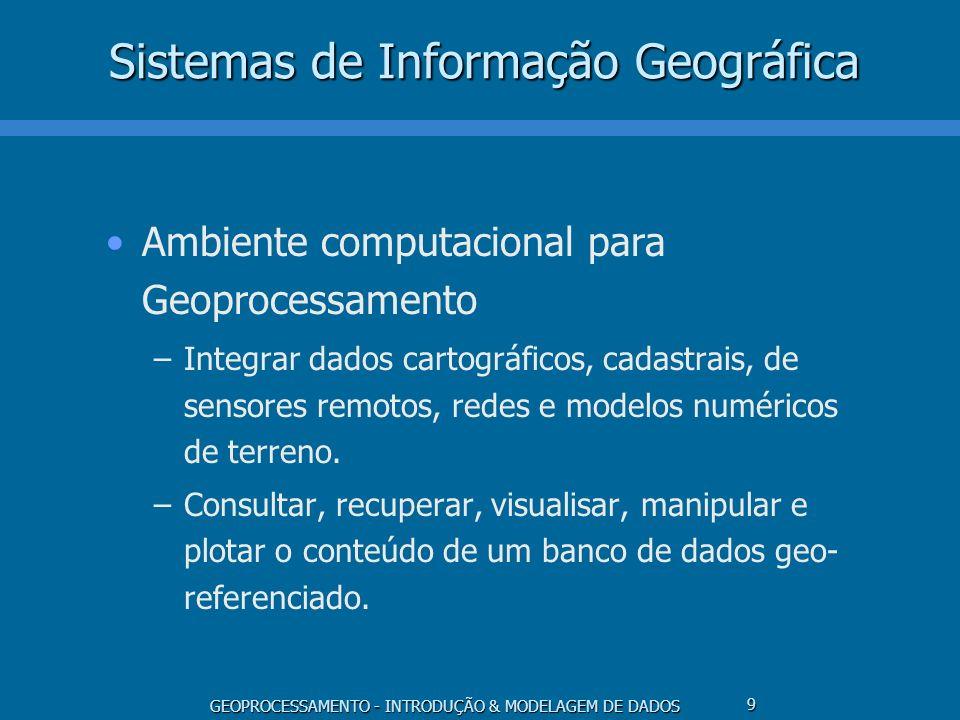 Sistemas de Informação Geográfica