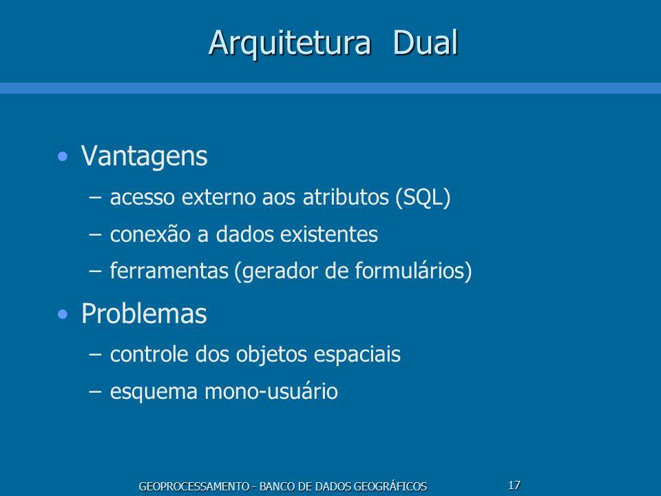Arquitetura Dual Vantagens Problemas