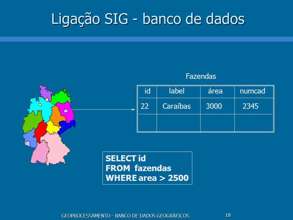 Ligação SIG - banco de dados