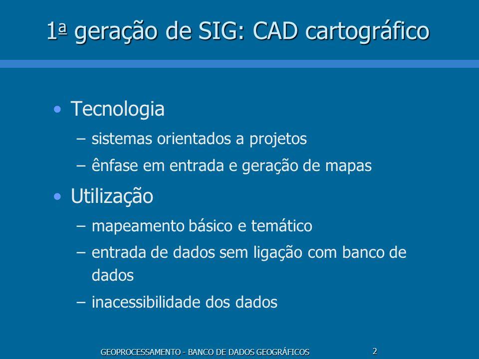 1a geração de SIG: CAD cartográfico