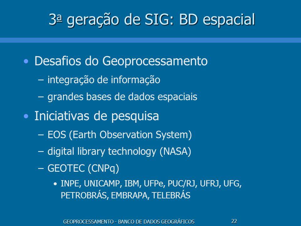 3a geração de SIG: BD espacial
