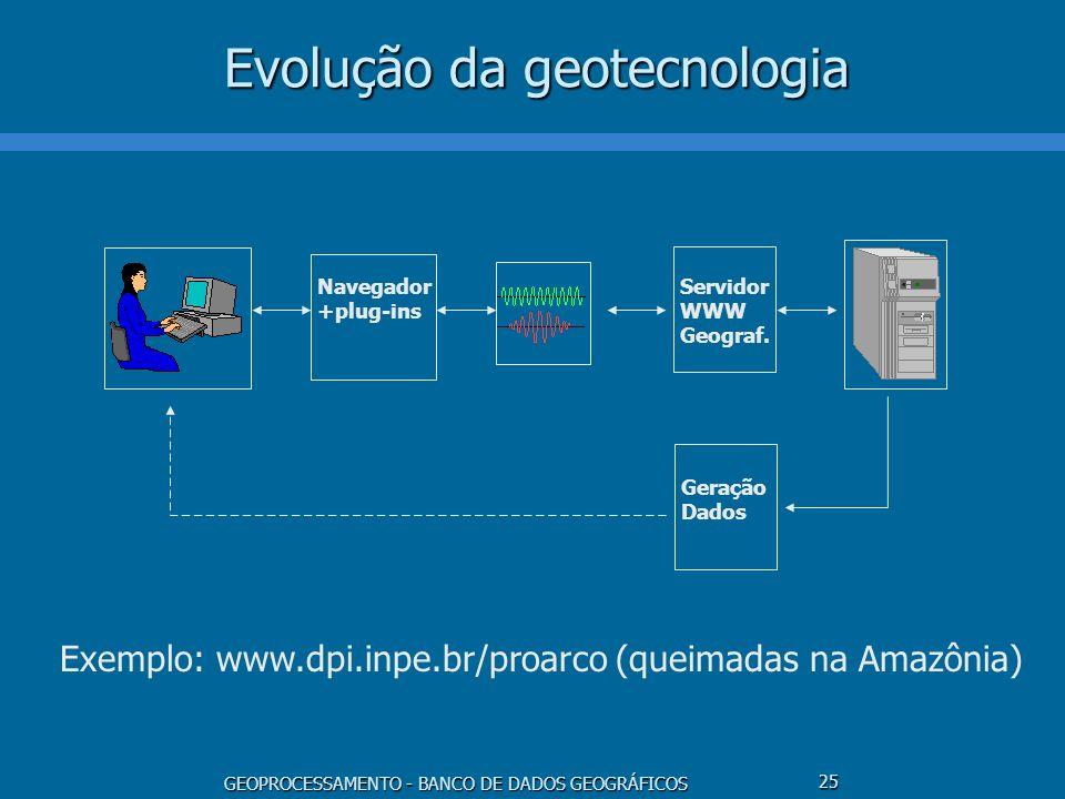 Evolução da geotecnologia