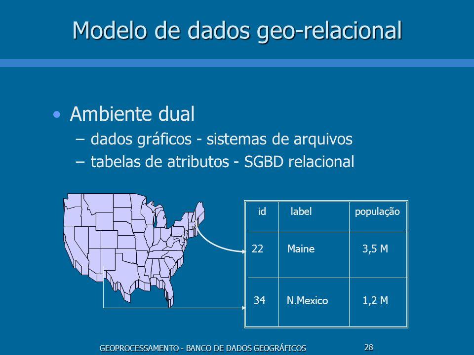 Modelo de dados geo-relacional