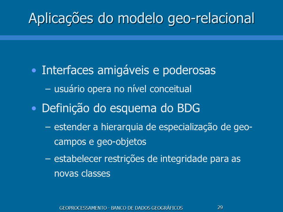 Aplicações do modelo geo-relacional