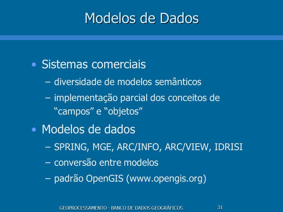 Modelos de Dados Sistemas comerciais Modelos de dados