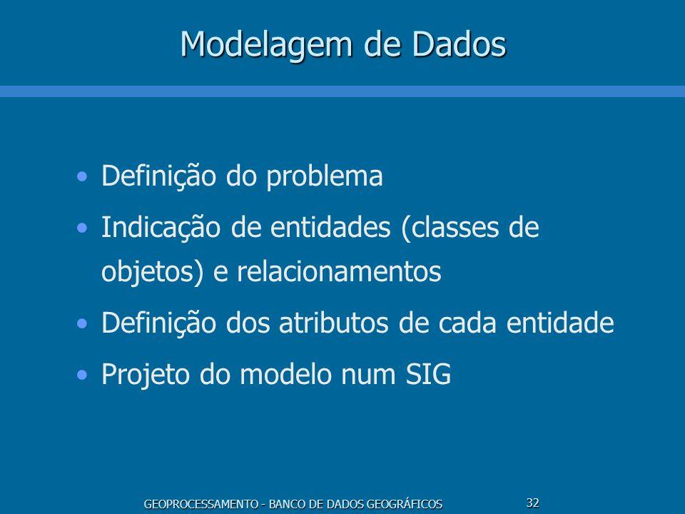 Modelagem de Dados Definição do problema