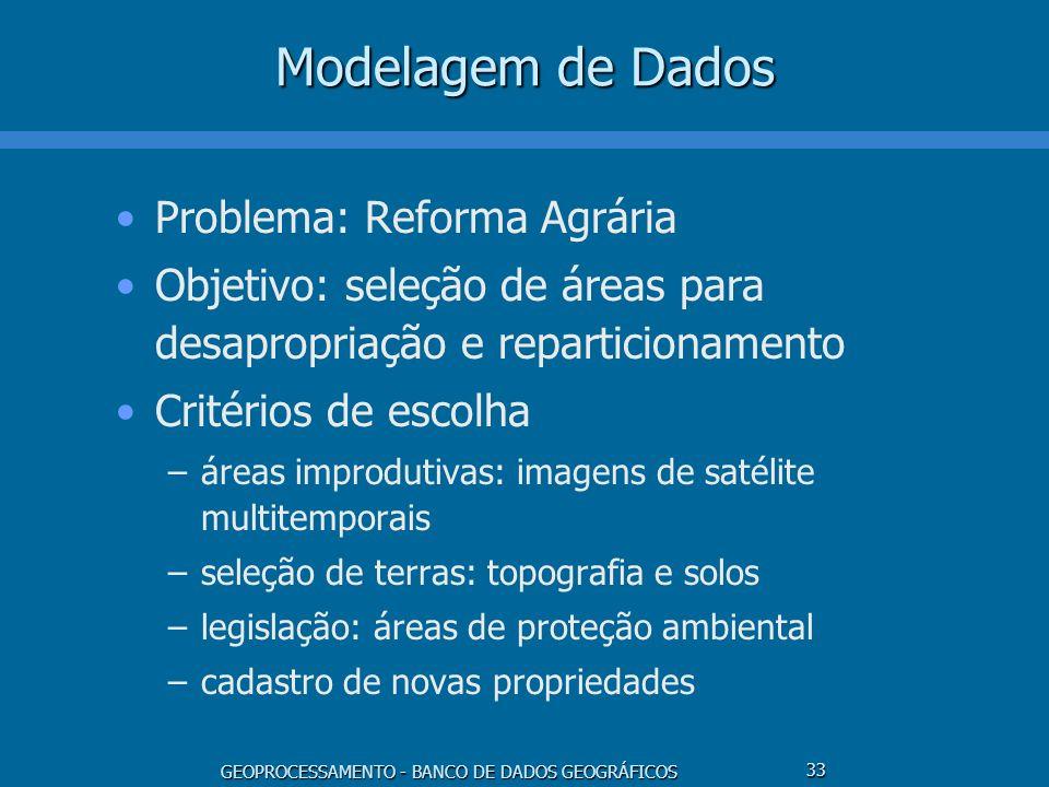 Modelagem de Dados Problema: Reforma Agrária