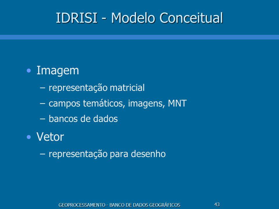 IDRISI - Modelo Conceitual