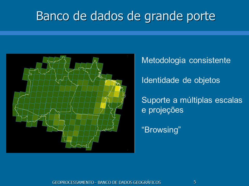 Banco de dados de grande porte