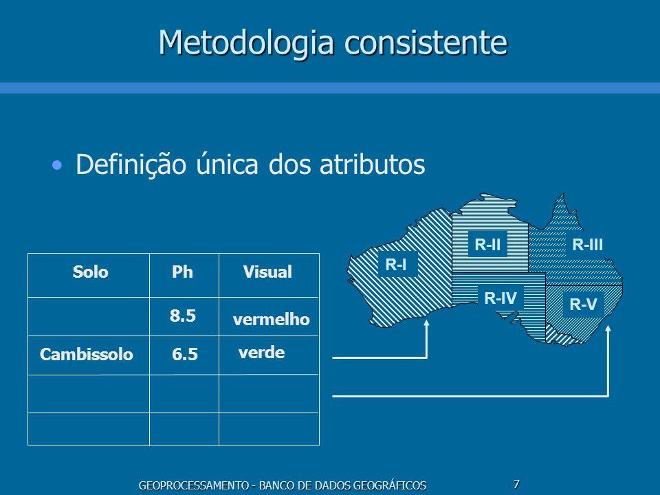 Metodologia consistente