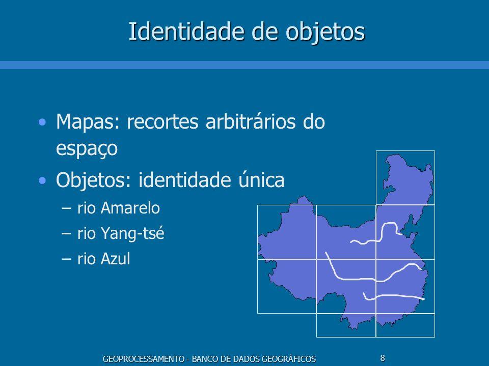 Identidade de objetos Mapas: recortes arbitrários do espaço