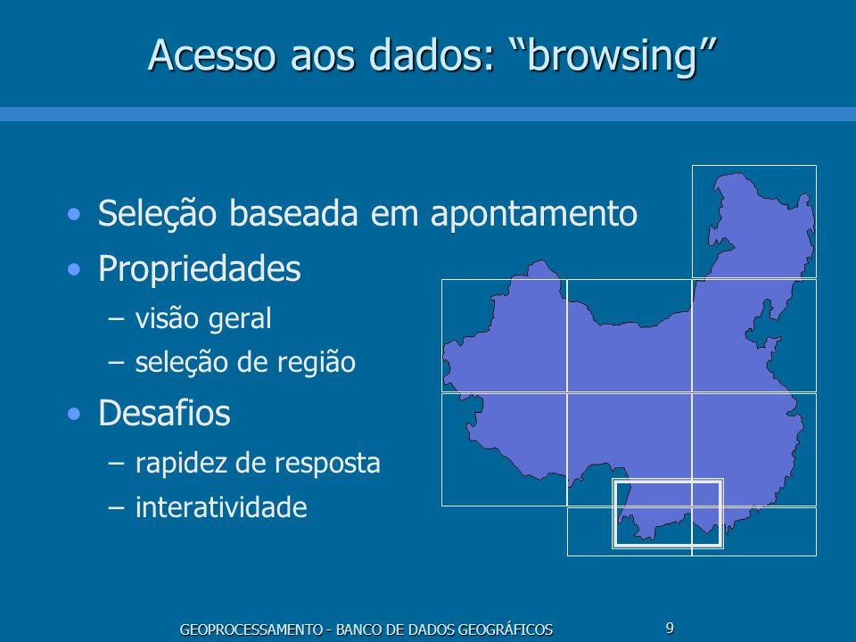 Acesso aos dados: browsing
