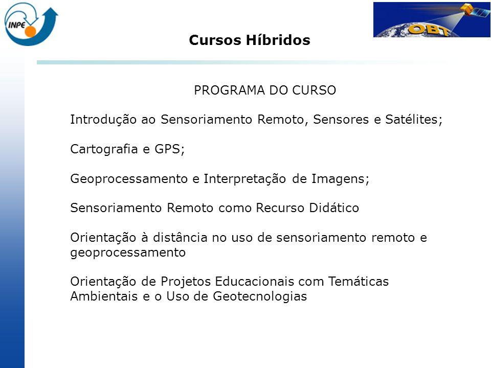 Cursos Híbridos PROGRAMA DO CURSO